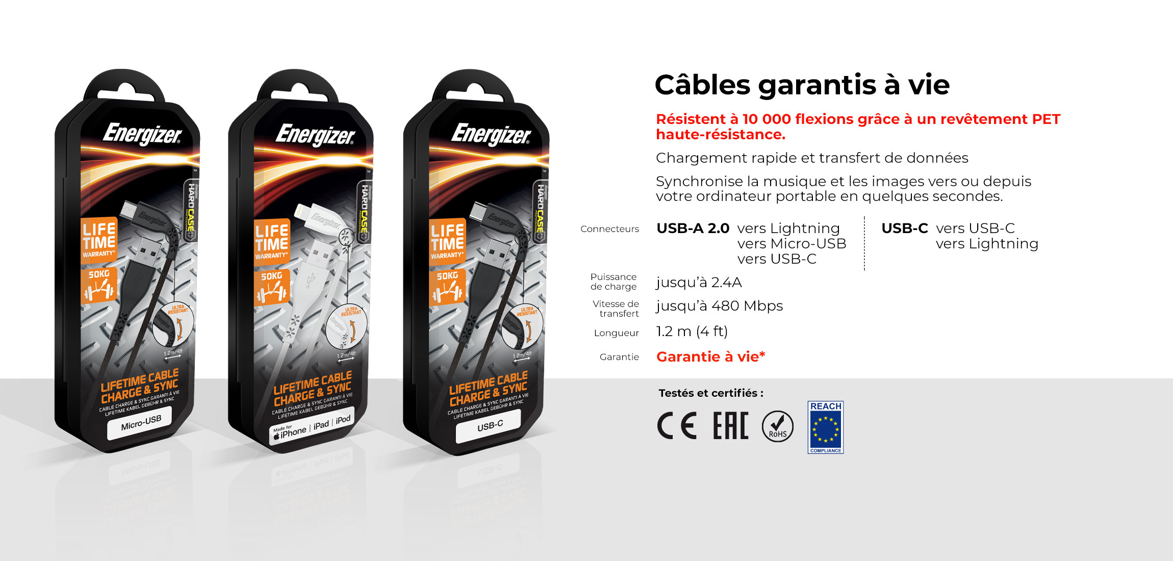 AT-cables-LIFE-pack-FR.jpg