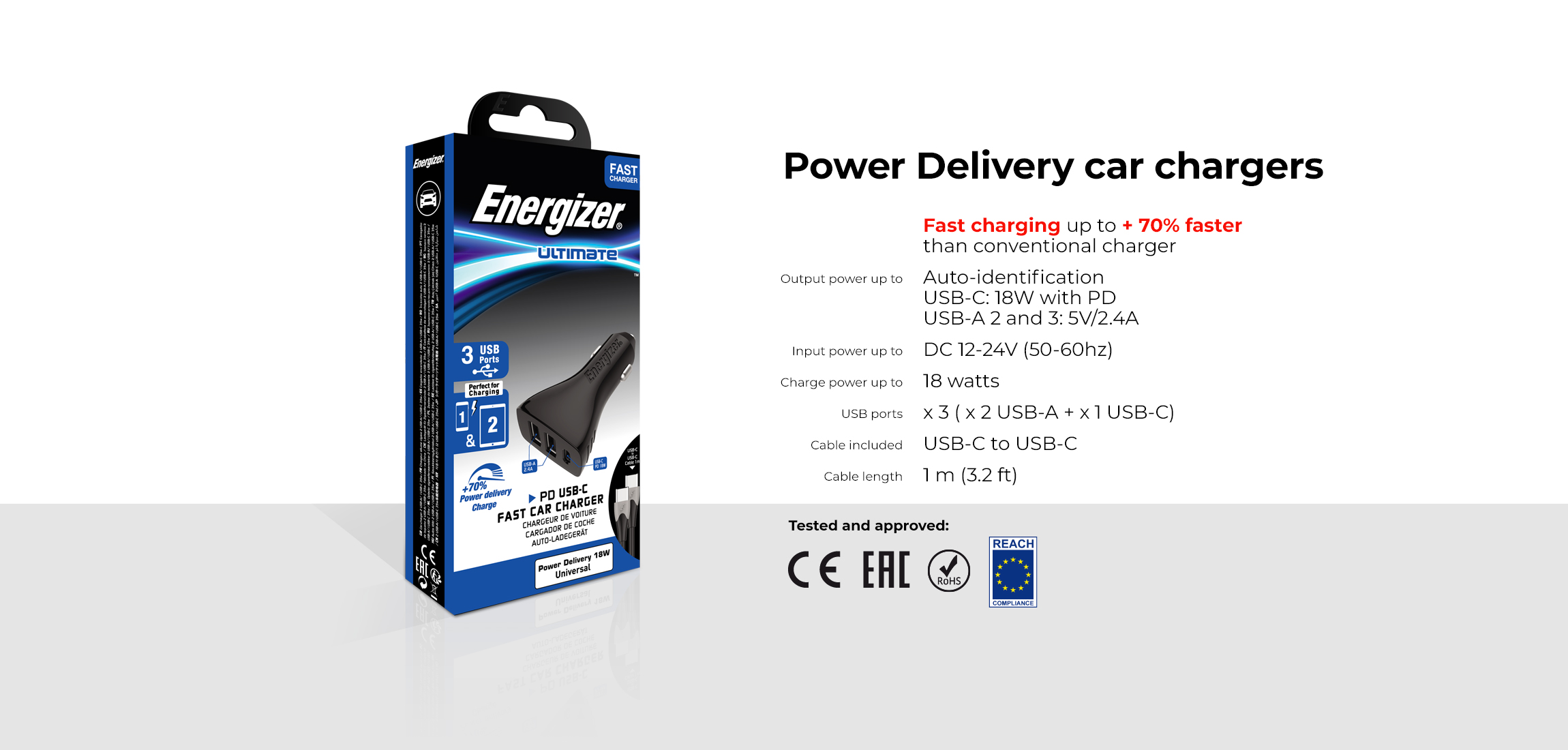 AT-car-chargers-PD-pack-EN.jpg