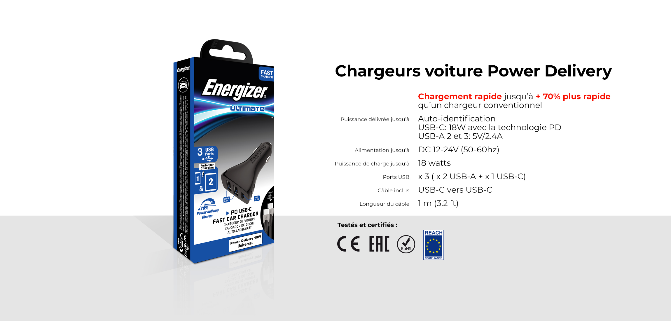 AT-car-chargers-PD-pack-FR.jpg