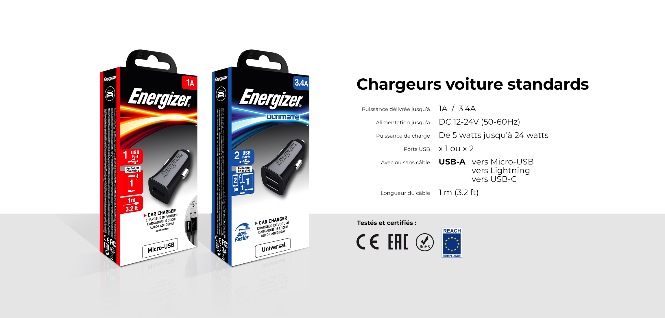 AT-car-chargers-STD-pack-FR.jpg