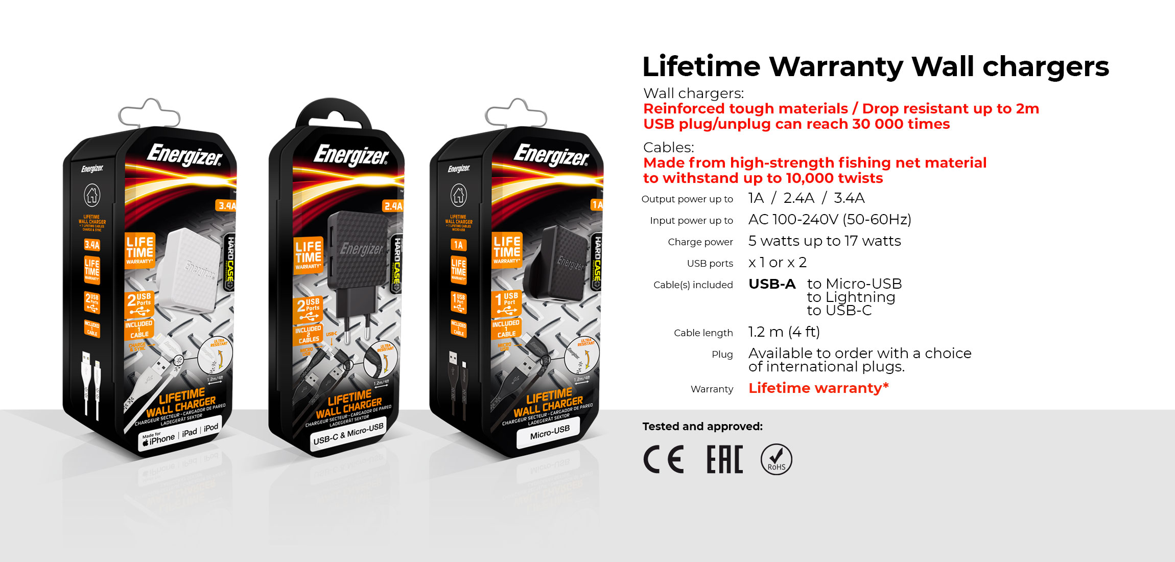 AT-wall-chargers-LIFE-pack-EN.jpg