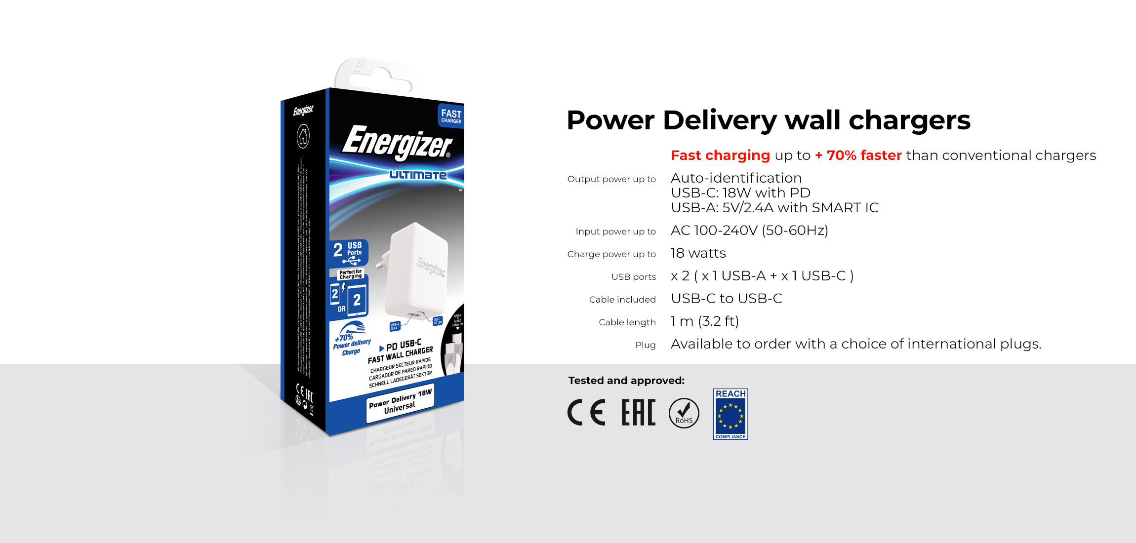 AT-wall-chargers-PD-pack-EN.jpg